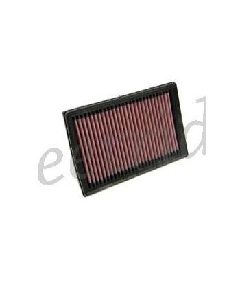 filtro-aria-high-flow-per-aprilia-etv1000-caponord